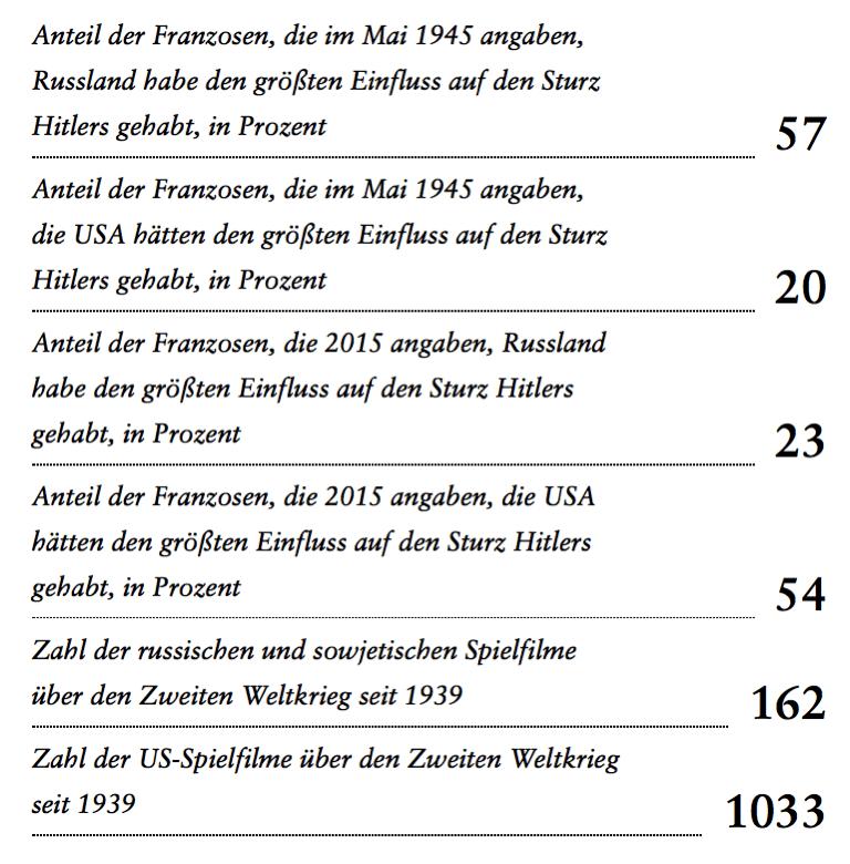 brandeins-07-2015-Die-Welt-in-Zahlen.png
